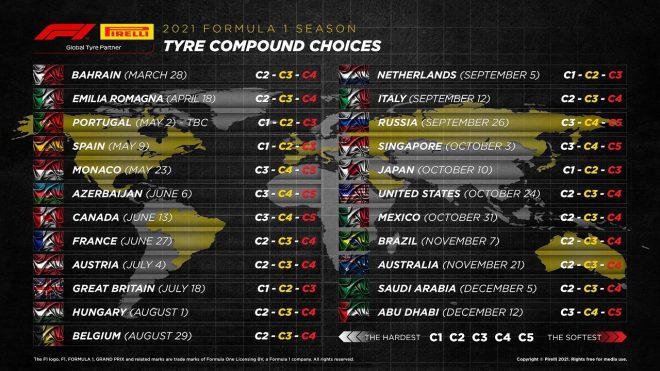 2021年F1全23戦の指定タイヤコンパウンド