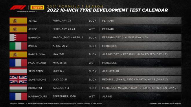 2021年中に実施される2022年用18インチF1タイヤテストのスケジュール