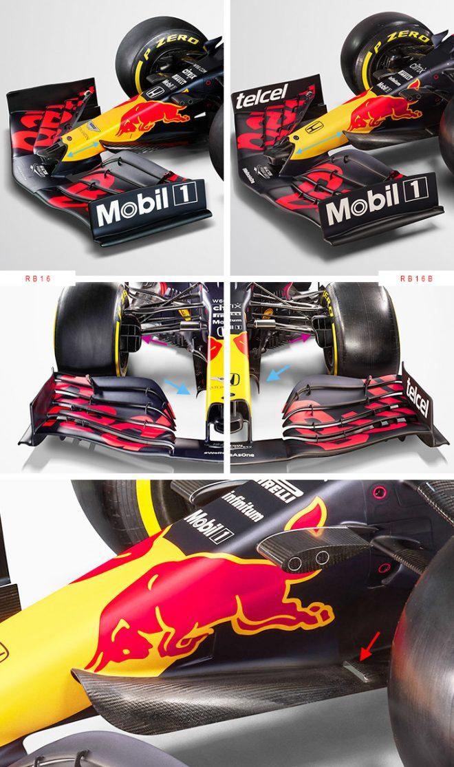 レッドブル・レーシングF1の2021年型『RB16B』と2020年型『RB16』の比較(ノーズ下のケープ)