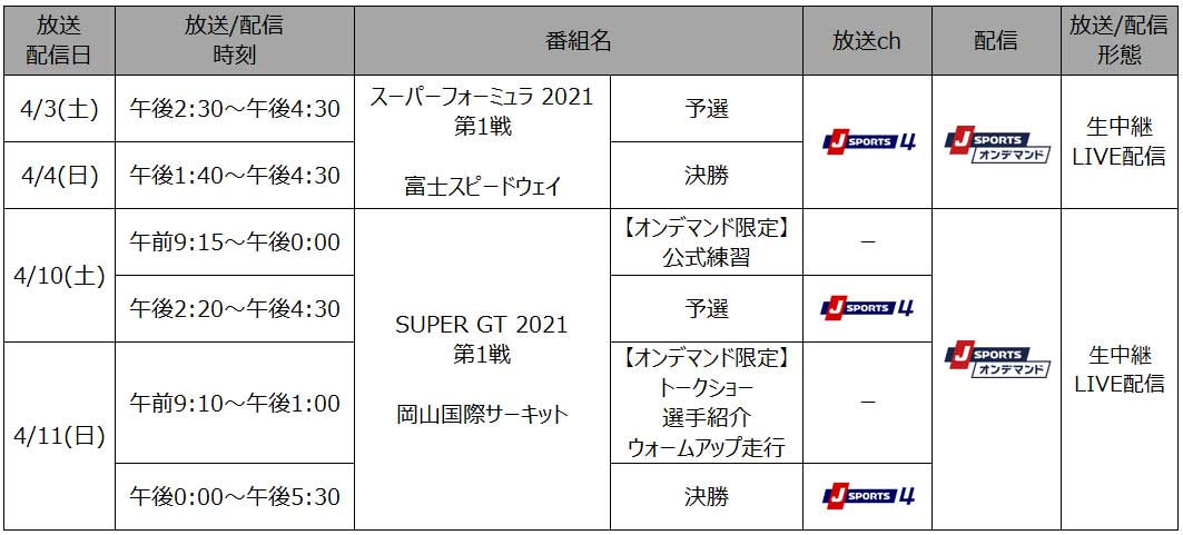 J SPORTSの2021年モータースポーツ放送/配信ラインアップが決定。注目レース続々