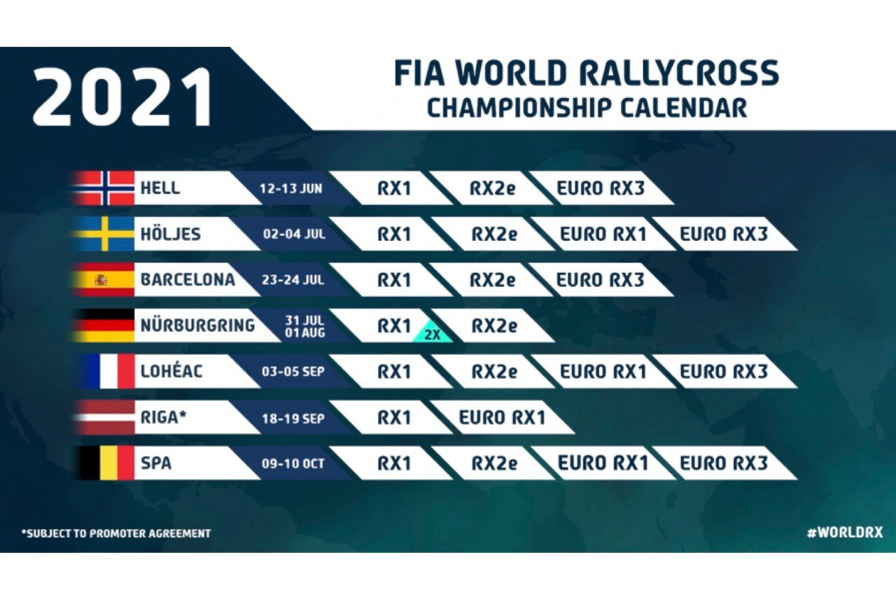 WorldRX最後の内燃機関シーズンとなる2021年改訂版カレンダーを発表。RX2eも6戦で併催
