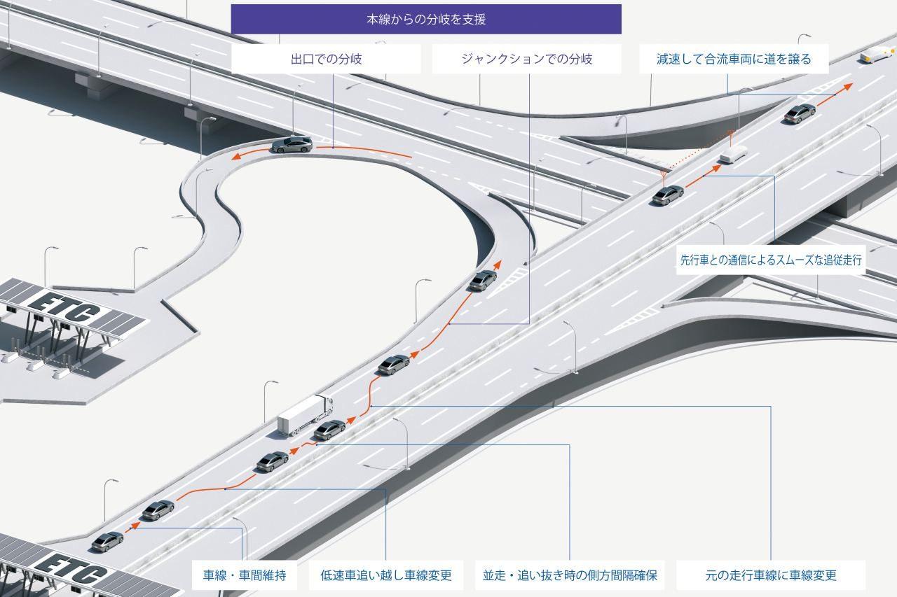 """トヨタ、交通事故死傷者ゼロに向けた新技術""""Advanced Drive""""搭載の『LS』『MIRAI』を発売"""