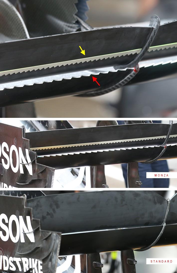 2019年F1イタリアGPでメルセデスが導入した鋸の刃状リヤウイング