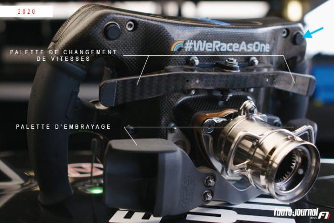 メルセデスF1のステアリング