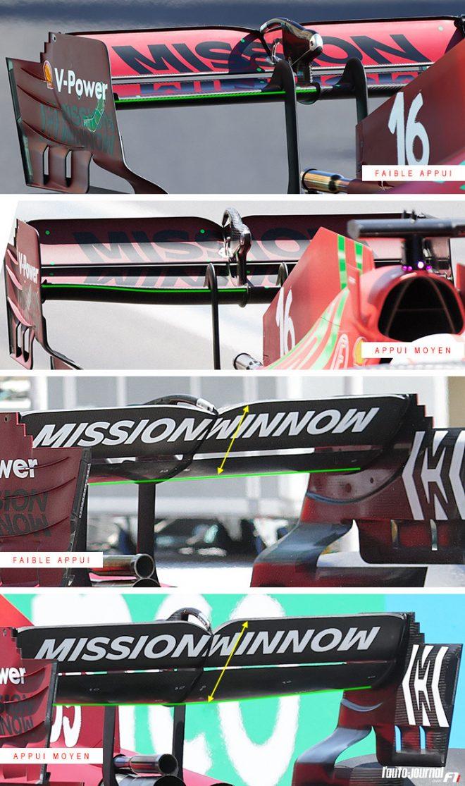 フェラーリSF21のリヤウイング