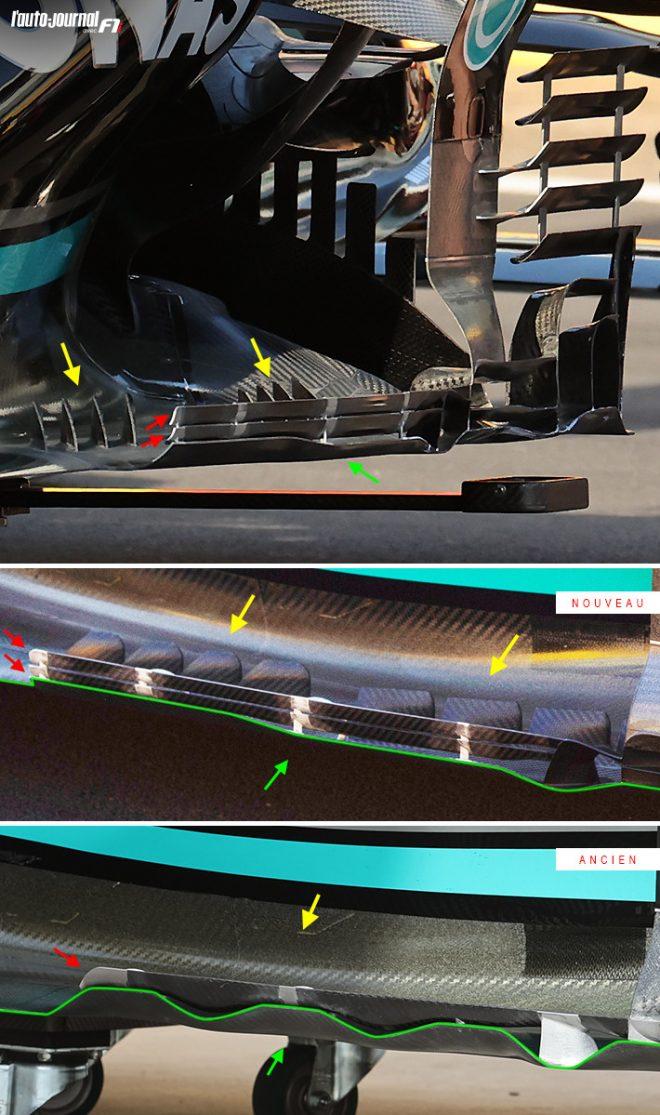 メルセデスF1 W12 フロアの比較